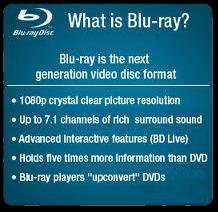 Blu-Ray-Specs