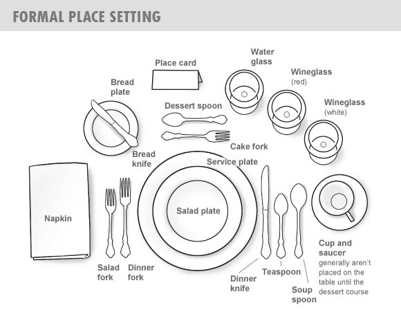 GreatBritishTeaParty - Formal Place Setting